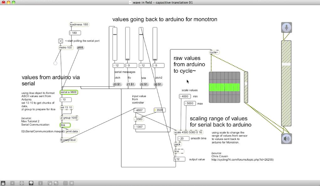 AV Processing Project: Wave in the Field, by Damien Borowik